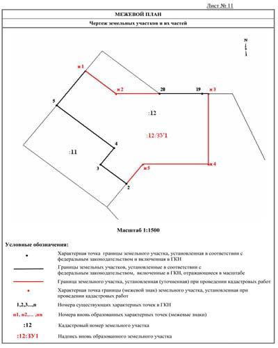Закон о межевании земельных участков