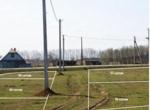Акт межевания границ земельного участка